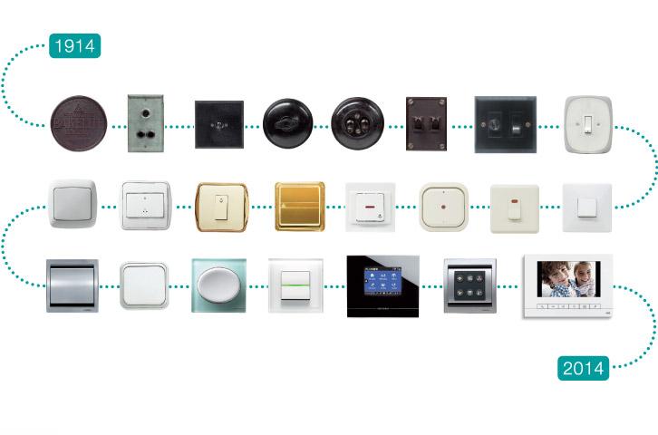 Niessen cumple 100 a os has visto el v deo - Enchufes y interruptores ...